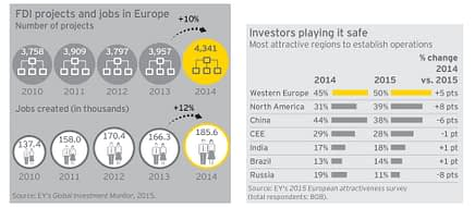 EY FDI countries - table 4