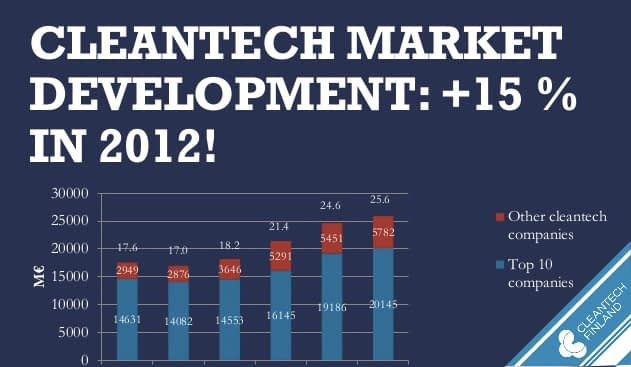 Cleantech-gre-by-15.jpg